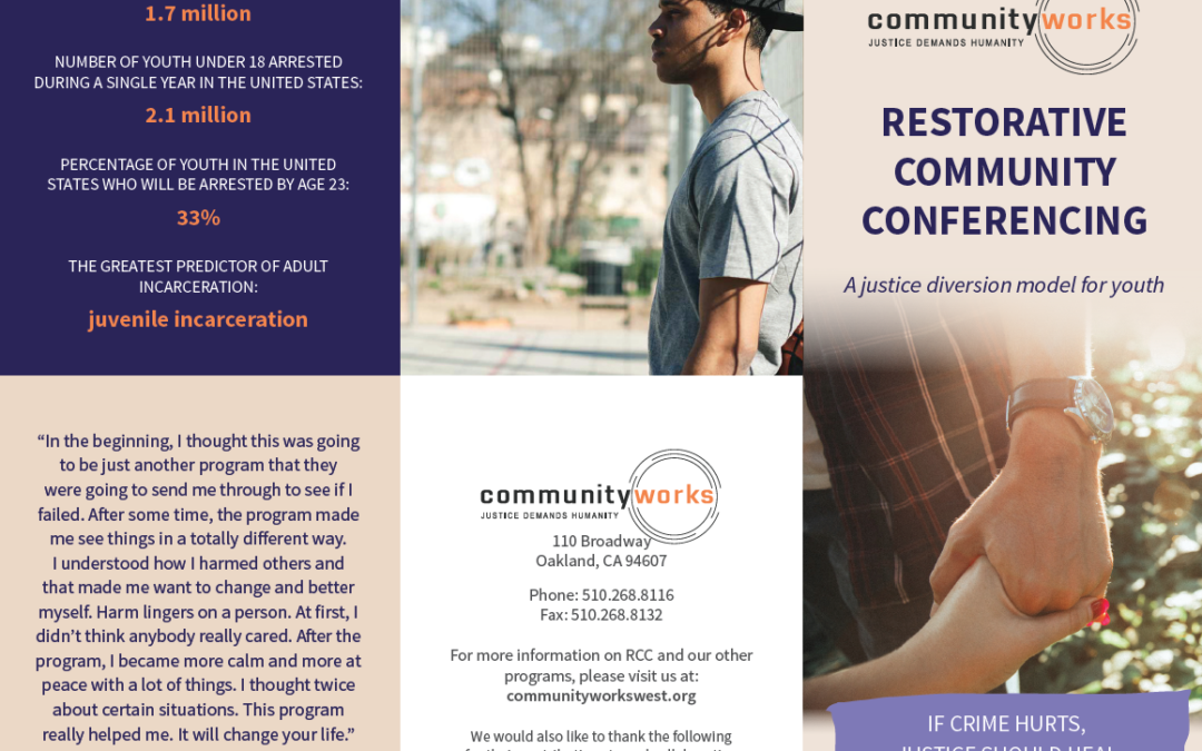 BROCHURES: Community Works